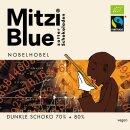 Mitzi Blue Nobelhobel